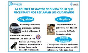 El Gobierno municipal se olvida de la seguridad, limpieza y el empleo