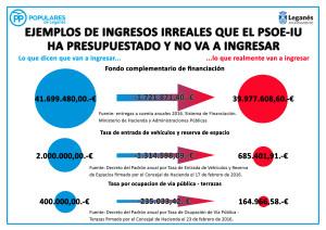 Infografía ingresos irreales